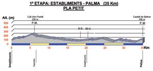 ETAPA1_Castillo Bellver