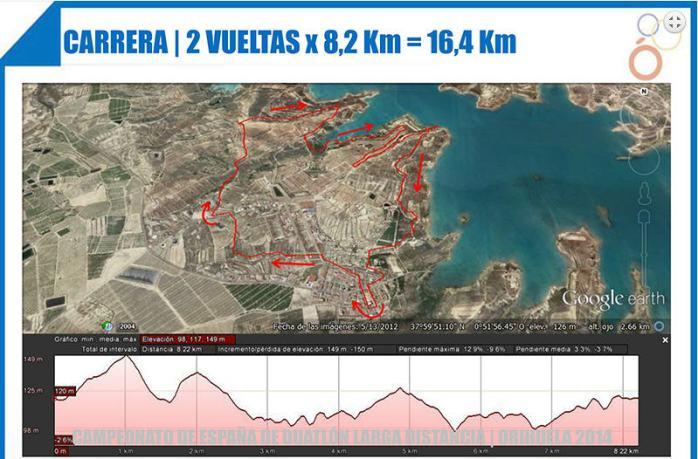 Segmento1_Run CEDLD