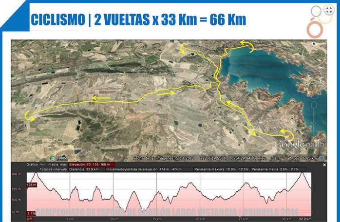 Segmento2_Bike CEDLD
